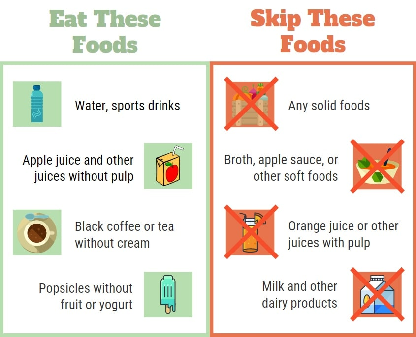 Clear Liquid Diet: Infographic Showing Which Foods to Eat and Which to Skip