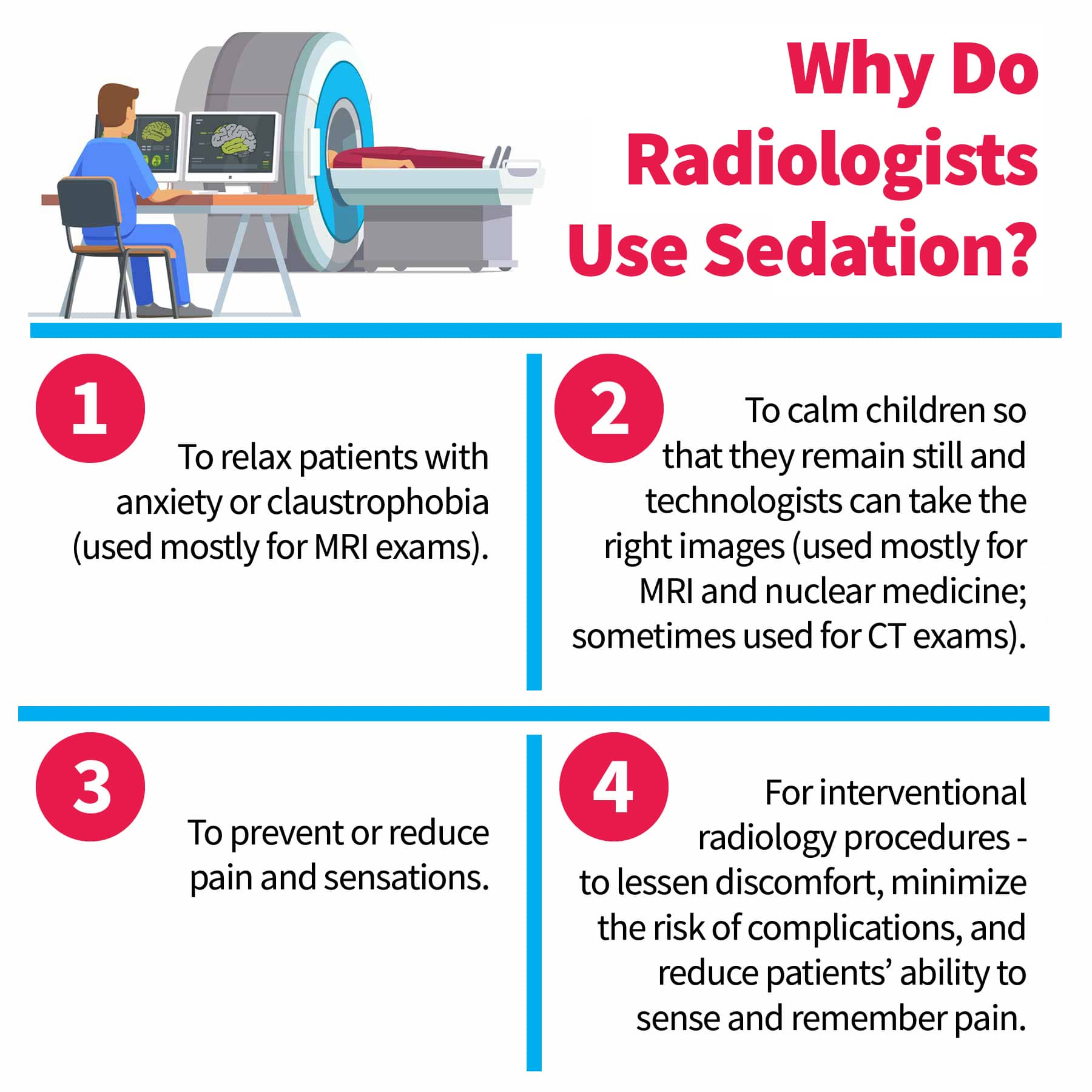 A graphic that describes the common reasons radiology uses sedation